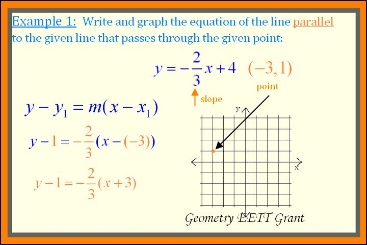 http://neaportal.k12.ar.us/wp-content/uploads/2010/07/cgt5g2_writing_the-_equation_of_line_parallel_to_a_line_through_a_given_point.jpg