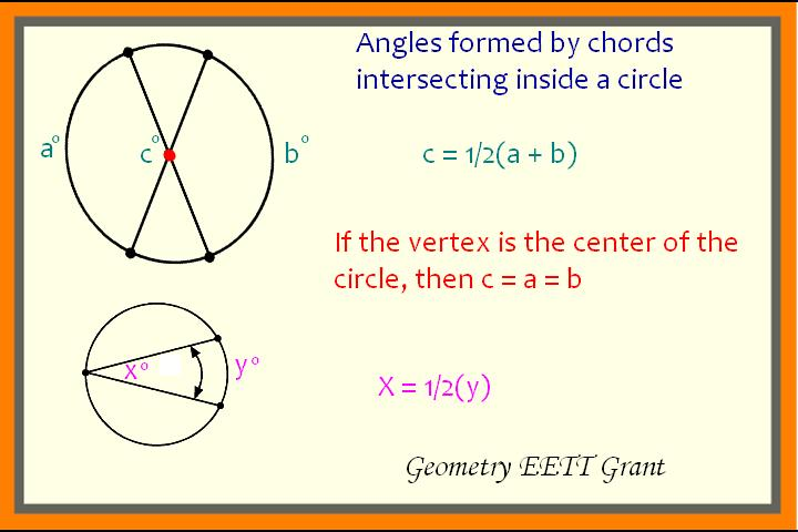 Angles Formed by Chords, Secants and Tangents (En Espanol)