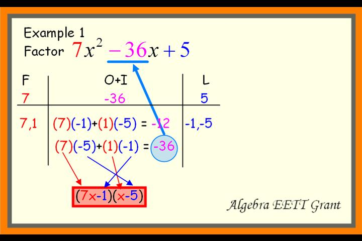 Factoring Trinomials by Guessing