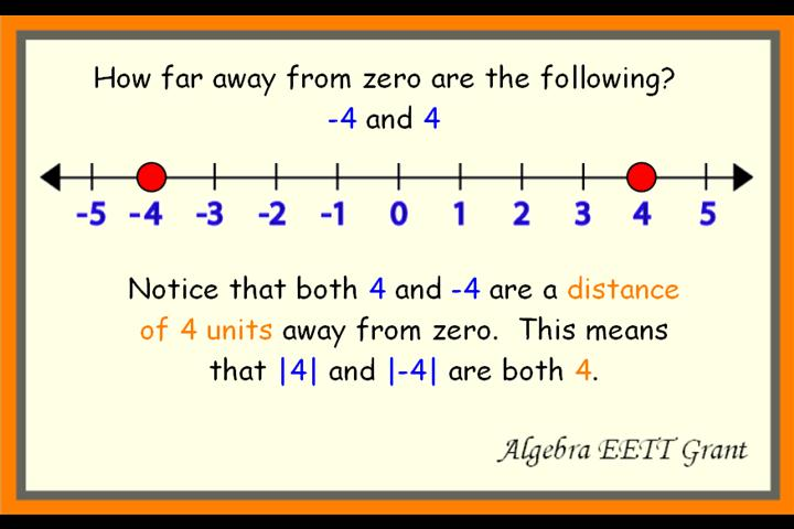 Copy Of Absolute Value Lessons Tes Teach