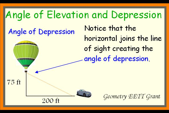 Elevation And Depressi...